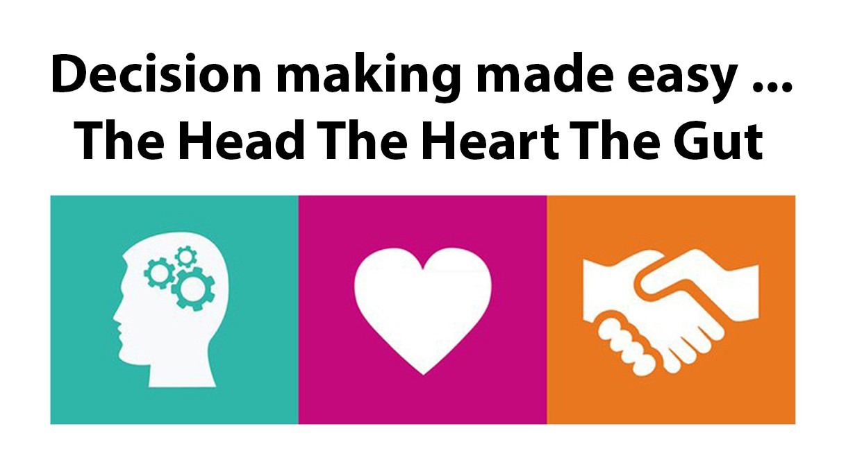 Decision making made easy…The Head The Heart The Gut